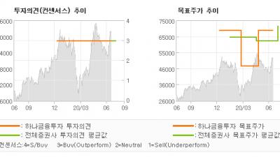 """[ET투자뉴스]레이, """"하반기 방역사업 진…"""" BUY-하나금융투자"""