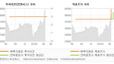 """[ET투자뉴스]씨에스윈드, """"더 뚜렷해진 장기 …"""" BUY(유지)-NH투자증권"""