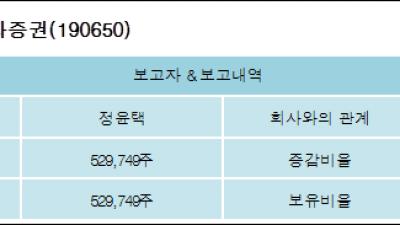 [ET투자뉴스][코리아에셋투자증권 지분 변동] 정윤택8.29%p 증가, 8.29% 보유