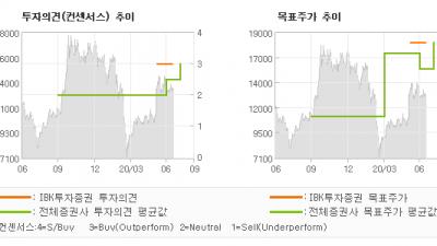 "[ET투자뉴스]인터플렉스, ""3 년만에 영업흑자…"" BUY(유지)-IBK투자증권"