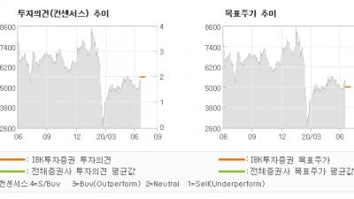 "[ET투자뉴스]세코닉스, ""2 분기까지 영업적…"" HOLD(유지)-IBK투자증권"