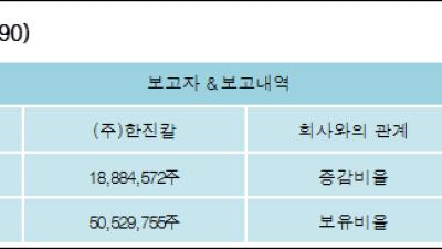 [ET투자뉴스][대한항공 지분 변동] (주)한진칼 외 8명 10.65%p 증가, 44.02% 보유