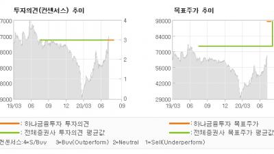 "[ET투자뉴스]세아제강, ""기존 사업 개선과 …"" BUY-하나금융투자"