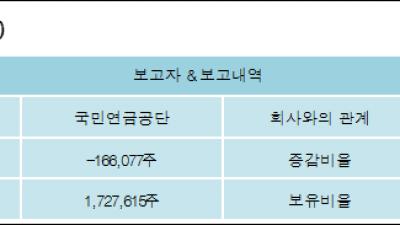 [ET투자뉴스][지투알 지분 변동] 국민연금공단 외 1명 -1%p 감소, 10.43% 보유
