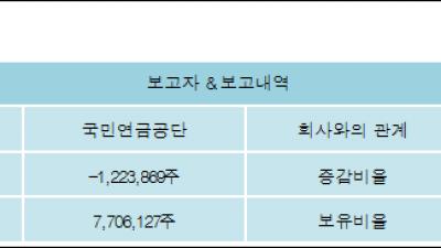 [ET투자뉴스][S-Oil 지분 변동] 국민연금공단 외 1명 -1.09%p 감소, 6.84% 보유
