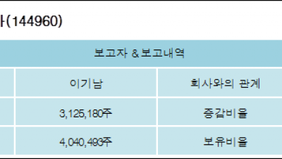 [ET투자뉴스][뉴파워프라즈마 지분 변동] 이기남 외 1명 -1.79%p 감소, 9.79% 보유