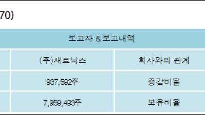 [ET투자뉴스][엘앤에프 지분 변동] (주)새로닉스 외 8명 0.01%p 증가, 28.37% 보유