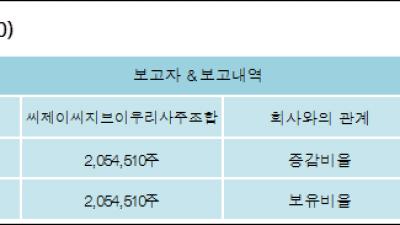 [ET투자뉴스][CJCGV 지분 변동] 씨제이씨지브이우리사주조합5.85%p 증가, 5.85% 보유
