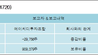 [ET투자뉴스][우리들제약 지분 변동] 에이치디투자조합 외 4명 -0.2%p 감소, 6.63% 보유