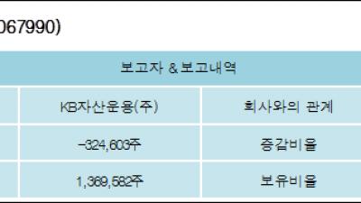 [ET투자뉴스][도이치모터스 지분 변동] KB자산운용(주)-1.16%p 감소, 4.88% 보유