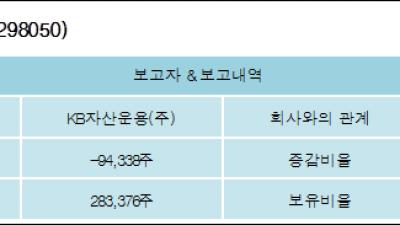 [ET투자뉴스][효성첨단소재 지분 변동] KB자산운용(주)-2.1%p 감소, 6.33% 보유