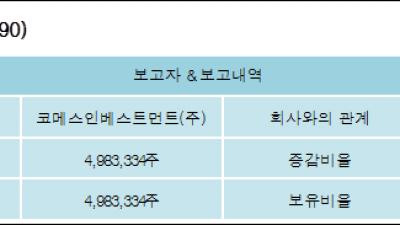 [ET투자뉴스][엠투아이 지분 변동] 코메스인베스트먼트(주) 외 2명 59.33%p 증가, 59.33%