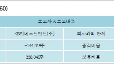 [ET투자뉴스][이엔드디 지분 변동] KB인베스트먼트(주) 외 1명 -3.22%p 감소, 3.59% 보유