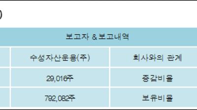 [ET투자뉴스][퓨쳐켐 지분 변동] 수성자산운용(주)0.3%p 증가, 8.24% 보유