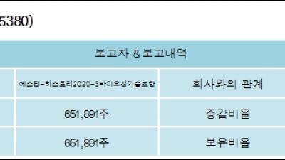 [ET투자뉴스][우정바이오 지분 변동] 에스티-히스토리2020-3바이오신기술조합5.49%p 증가, 5.4