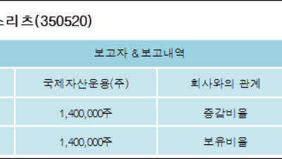 [ET투자뉴스][이지스레지던스리츠 지분 변동] 국제자산운용(주)6.8%p 증가, 6.8% 보유