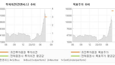 "[ET투자뉴스]삼강엠앤티, ""해상풍력 고성장의 …"" BUY(신규)-유진투자증권"