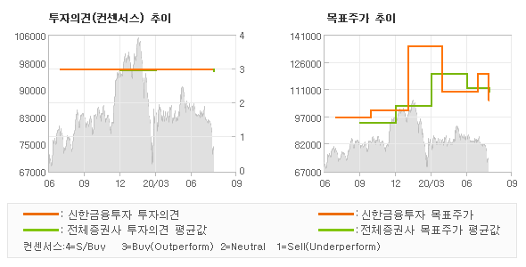 Shinhan investment corp annual report what time do the forex markets open gmt
