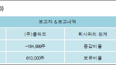 [ET투자뉴스][PN풍년 지분 변동] (주)클래드-1.6%p 감소, 6.1% 보유
