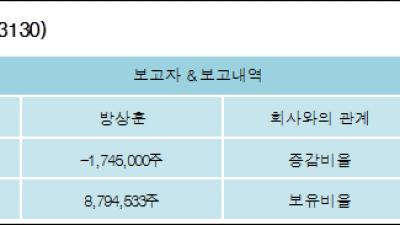 [ET투자뉴스][디지틀조선 지분 변동] 방상훈 외 7명 -4.7%p 감소, 23.7% 보유