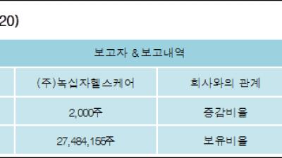 [ET투자뉴스][유비케어 지분 변동] (주)녹십자헬스케어 외 1명 0.01%p 증가, 52.66% 보유