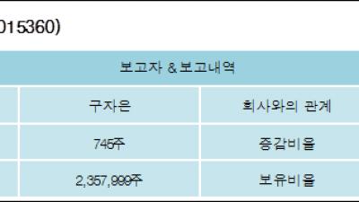 [ET투자뉴스][예스코홀딩스 지분 변동] 구자은 외 8명 0.01%p 증가, 39.3% 보유