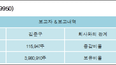 [ET투자뉴스][미래컴퍼니 지분 변동] 김준구 외 3명 0.16%p 증가, 47.61% 보유