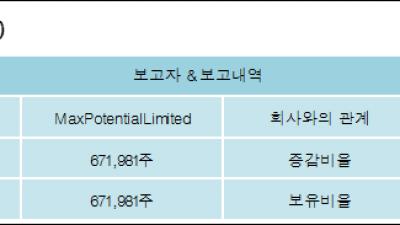 [ET투자뉴스][미투젠 지분 변동] MaxPotentialLimited5.21%p 증가, 5.21% 보유