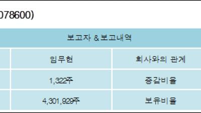 [ET투자뉴스][대주전자재료 지분 변동] 임무현 외 8명 -0.7%p 감소, 28.3% 보유