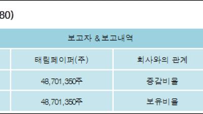 [ET투자뉴스][태림포장 지분 변동] 태림페이퍼(주) 외 1명 68.78%p 증가, 68.78% 보유
