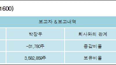 [ET투자뉴스][나노신소재 지분 변동] 박장우 외 8명 -0.29%p 감소, 33.03% 보유