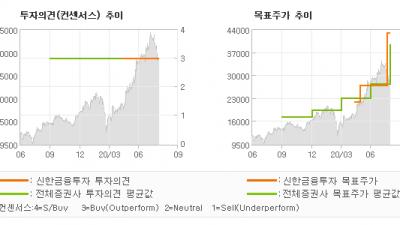 """[ET투자뉴스]유진테크, """"NDR 후기 - 이…"""" BUY(유지)-신한금융투자"""