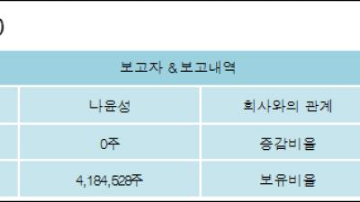[ET투자뉴스][테크윙 지분 변동] 나윤성 외 3명 21.66% 보유