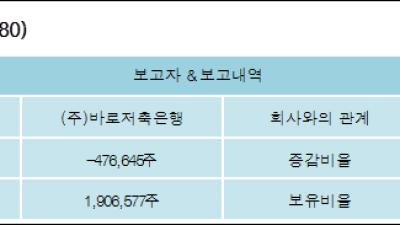 [ET투자뉴스][중앙오션 지분 변동] (주)바로저축은행5.58%p 증가, 5.58% 보유