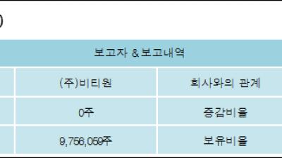 [ET투자뉴스][비덴트 지분 변동] (주)비티원 외 1명 28.7% 보유