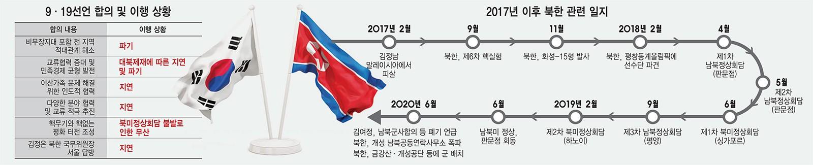 [이슈분석]악화일로 남북관계...정부, 희망 끈 이어간다