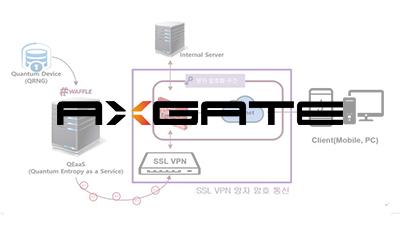 엑스게이트, 양자암호통신기술 VPN 장비에 시범 적용 성공