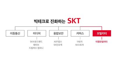 SK텔레콤 'T맵' 분할...우버와 조인트벤처도 설립