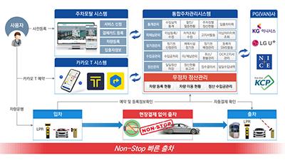 """[소프트웨이브 2020]대흥정보, """"아이널브, 공공부문 최고 언택트 솔루션"""""""