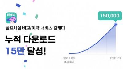 스크린골프 간편예약·할인...골프앱 김캐디, 누적 다운로드 15만 달성