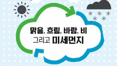 'AI로봇 아트모' 등 미세먼지와 날씨 관계 풀어낸 책 2종 발간