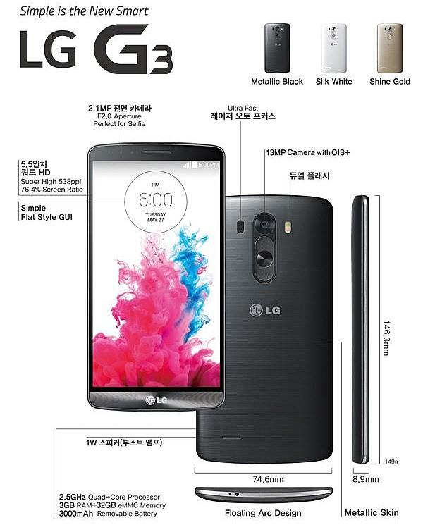 세계 최초로 레이저 AF가 적용된 LG 'G3'. 사진=LG전자