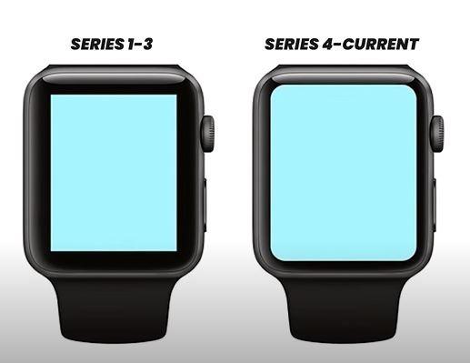 왼쪽 1~3세대 애플워치, 오른쪽 4~6세대 애플워치 디자인. 사진=FRONT PAGE TECH 유튜브