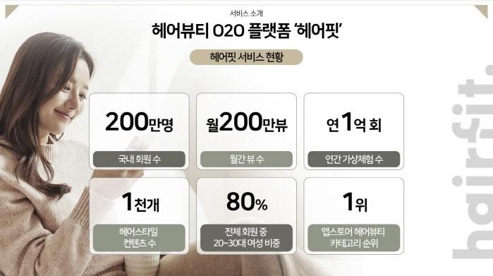 [스타인테크 컬처 매운맛 토크④] 'MZ세대 헤어 디자인을 주도하다' 버추어라이브