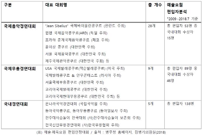 자료=사단법인 한국음악콘텐츠협회 제공