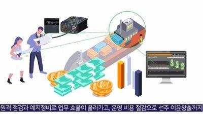 산업현장에 가장 필요한 스마트 모터보호계전기 EOCR은?