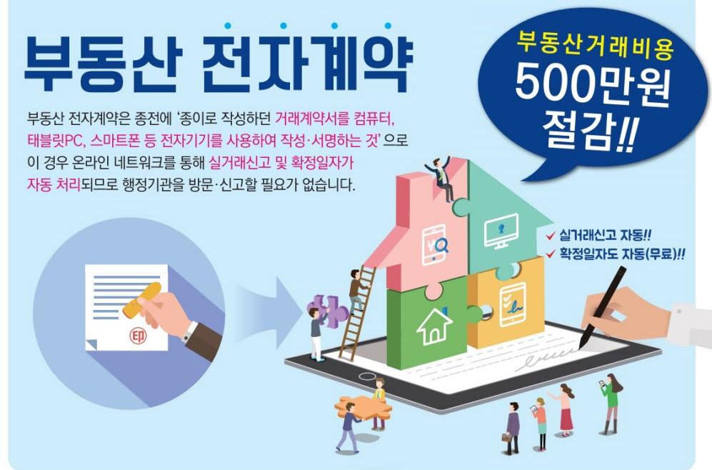 '유명무실' 정부 부동산 전자계약…프롭테크로 혁신