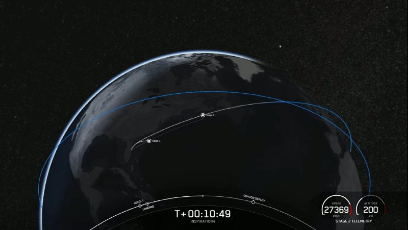 Stage1에서는 로켓이 밀도가 낮은 대기권에서 벗어나게되고, Stage2에서 크루드래곤 캡슐이 팰컨9에서 분리된다. 사진=Inspiration4 유튜브