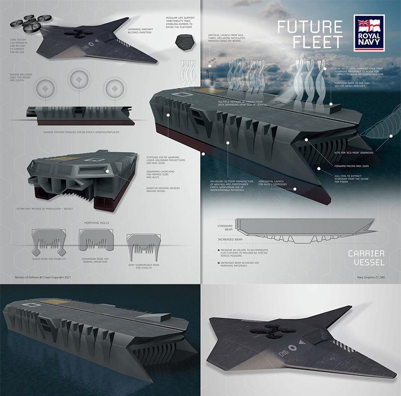 수송기 선박(하단 왼쪽)과 재사용 가능한 소형 드론을 탑재한 비행선. 사진=Royal Navy