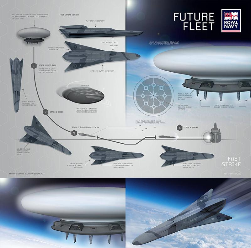 거대한 헬륨풍선처럼 보이는 '기지국(왼쪽 하단)'은 공격용 드론 패스트 스트라이크를 언제든지 발사할 수 있도록 탑재하고 있다. 사진=Royal Navy